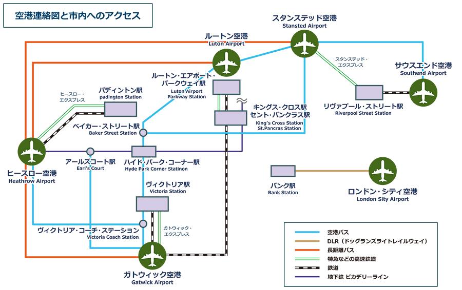 空港連絡図と市内へのアクセス